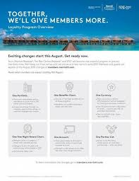 Marriott International To Offer More Points Faster