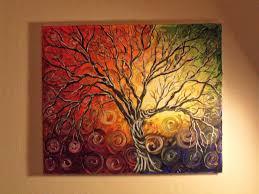 Acrylic Painting Ideas Inspiration Home Design Mamak