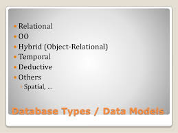 database assignment help database
