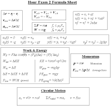 physics spring equations. spring equations physics jennarocca