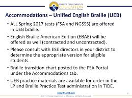 Ebae Braille Chart Spring 2017 Fsa Updates District Webinar January 23 And 25