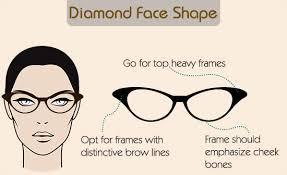 visual guide to choose eyegl frames