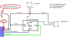 bosch 5 pin relay wiring diagram annavernon relay diagram 5 pin tlachis com bosch 5 pin relay wiring