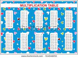 Vector Multiplication Table Multiple Tables School Stock Vector ...