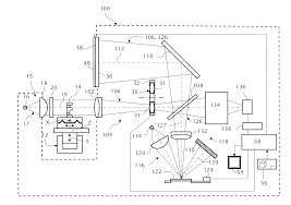 Patent us8269970 optical parator with digital gage drawing