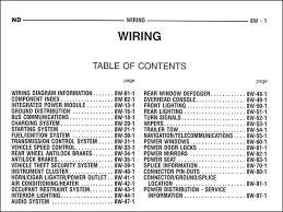 2002 dodge durango ke light wiring diagram wiring diagram 1999 dodge durango wiring diagram at 99 Durango Wiring Diagram