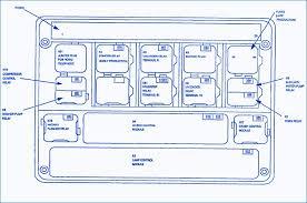 2007 bmw 530i fuse box diagram wiring schematic ~ wiring diagram BMW Z4 Fuse Box Diagram e34 fuse box location wiring diagrams rh boltsoft net 2002 bmw 530i fuse box diagram 2005