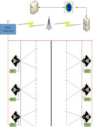 Реферат Уличное освещение на солнечных батареях com  Уличное освещение на солнечных батареях