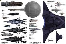 Mass Effect Star Chart Mass Effect Top View Size Comparison Chart By Euderion
