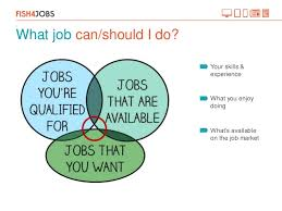 how to do job search how to kickstart your jobsearch