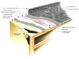 how to install tile countertops installing tile on combined with granite how to install tile for