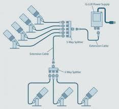 landscape light wire medium size of new low voltage transformer wiring diagram installing led strip lights