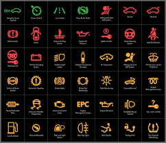 Dash Indicator Light Symbols Car Light Meanings Car Care Tips Car Hacks Driving Tips