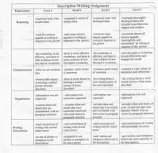 Descriptive Essay Topic Ideas Exceptional Descriptive Essay Topics Thatsnotus