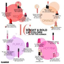 16 Bright And Bold Lip Colors To Try This Summer Glamour