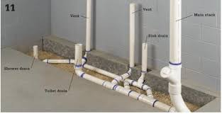 basement bathroom plumbing. Exceptionnel Bathroom Plumbing Layout. Under Slab Diagram Images Layout A Basement