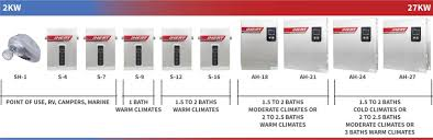 Ecosmart Tankless Water Heater Sizing Chart Tankless Water Heaters Titan Iheat Stiebel Eltron