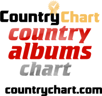 Irish Top 100 Charts Itunes Album Chart Top 100 Ireland Adult Dating