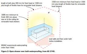 waterproofing tiled shower recommended membrane diagram 2