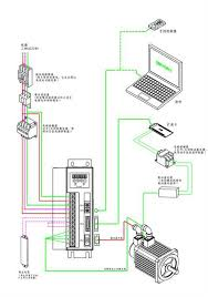 servo wiring diagram wiring diagram ac servo motor wiring diagram and schematic design