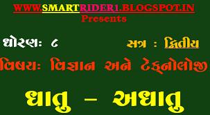 Sci Ppt Std 8 Sci Sem 2 Chapter 3 Video Ppt Smartrider