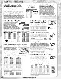 Vol 3 2013 Snow Catalog By Recreation Supply Co Issuu