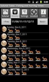 Hunting And Fishing Solunar Charts Solunar Fishing Hunting Tm 4 4 Apk Download Android