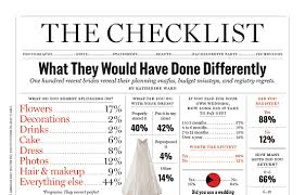 Wedding Detail Checklist Top 5 Wedding Planning And Budget Checklists Modwedding