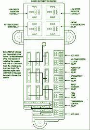 2004 300 chrysler fuse box 2004 printable wiring diagram chrysler sebring 2004 fuse box diagram jodebal com source