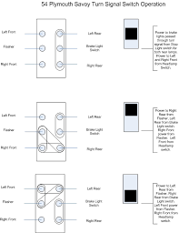 hot rod wiring diagram wiring diagram hot rod wiring diagram fuse panel image about