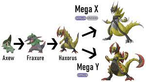 Drawing Every Mega X/Y Pokémon Evolutions : Eelektross, Beheeyem,  Chandelure, Haxorus - YouTube