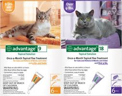 Advantage Ii Dosage Chart For Cats Rabbit Advantage Other Imidacloprid Based Products