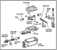 similiar hurst shifter linkage diagram keywords gear lever wiring diagram srx gear engine image for user manual