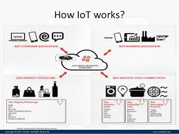 how cyber security works thought leadership webinar internet of things iot the next cyber
