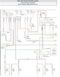 trailer wiring diagram for jeep cherokee valid 1998 jeep cherokee xj 95 jeep cherokee xj wiring diagram trailer wiring diagram for jeep cherokee valid 1998 jeep cherokee xj wiring diagram fresh cherokee wiring diagram