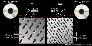 dvd vs cd dvd vs cd wavelength when trumpets fade full movie