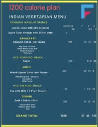 61 Ageless 1200 Calories Indian Diet Chart