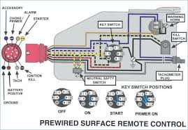 yamaha marine gauge wiring diagram sanelijomiddle wiring diagram user yamaha boat tachometer wiring wiring diagrams konsult yamaha marine gauge wiring diagram sanelijomiddle