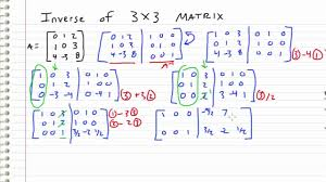linear algebra 25 inverse of 3x3 matrix