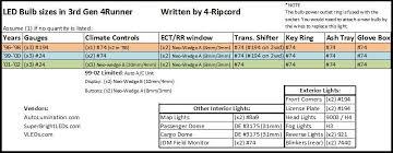 Toyota Gear Ratio Color Chart 3rd Gen 4runner Buyers Guide Toyota 4runner Forum