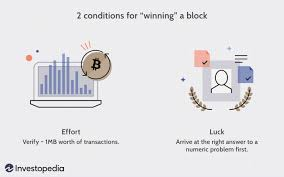 That spread is likely to increase even further with the mining difficulty algorithm being adjusted downwards by about 50% in the coming days. How Does Bitcoin Mining Work