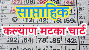 Kalyan Guessing Number Chart 20 August 2018 20 08 2018 Kalyan Guessing With Weekly