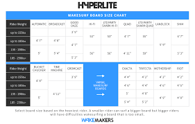 Hyperlite Wakeboard Size Chart Related Keywords