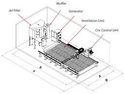 cnc plasma table plans. layout 1 with jet filter cnc plasma table plans d
