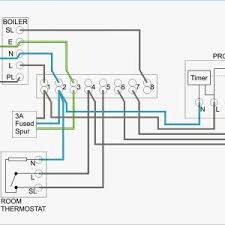 wiring diagram for honeywell room thermostat save central heating central heating cylinder thermostat wiring diagram wiring diagram for honeywell room thermostat save central heating thermostat wiring diagram download chromalox fine