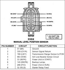 porsche pcm 3 wiring diagram great installation of wiring diagram • porsche pcm wiring diagram 3 wiring diagram todays rh 2 3 9 1813weddingbarn com 2001 chevy