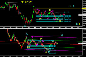 Usd Jpy Monthly Chart Usd Jpy Monthly Weekly 7 Swing Wxy Without Indicators