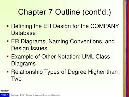 Er Design Issues Ppt Chapter 7 Data Modeling Using The Entity Relationship