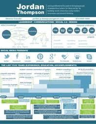 Virtual Resume 20 Assistant Virtual Resume 19 Infographic Visual Resume  Jordan Thompson By Via Slideshare ...