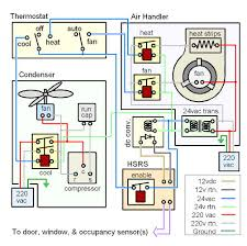 similiar wiring a central air conditioner keywords central air conditioner wiring diagram trane thermostat wiring diagram